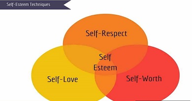 self-esteem-techniques1-1
