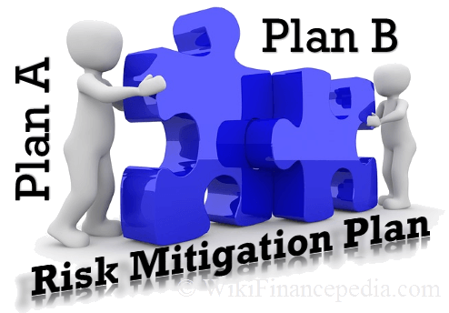 WikiFinancepedia-Risk-Mitigation-–-Plan-Strategies-Techniques-Template-Examples